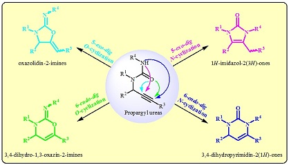 Propargylic ureas as powerful and versatile building blocks in the synthesis of various key medicinal heterocyclic compounds