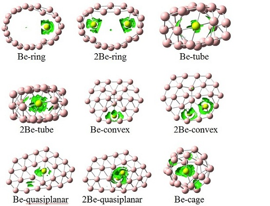 The Be atom doping: An effective way to improve the Li-atom adsorption in boron rich nanoflake of B24