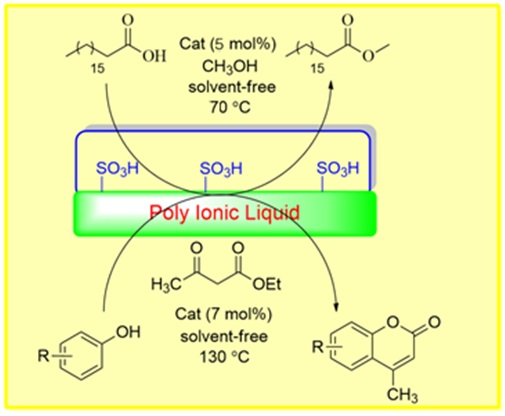 An efficient and facile synthesis of the coumarin and ester derivatives using sulfonated polyionic liquid as a highly active heterogeneous catalyst