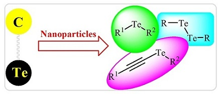 Application of Nanocatalysts in C-Te Cross-Coupling Reactions: An Overview